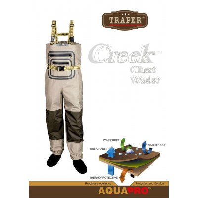 CREEK WADERS